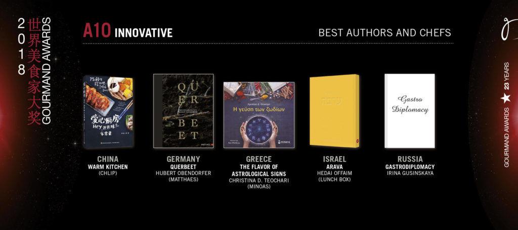 Το βιβλίο «Η γεύση των ζωδίων» της Χριστίνας Δ. Θεοχάρη απέσπασε το 2ο βραβείο στα Gourmand World Cookbook Awards στην κατηγορία «Innovative»